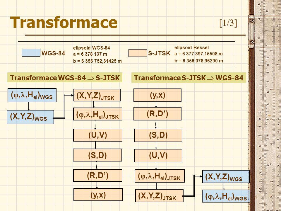 Transformace [1/3] (,,Hel)WGS (X,Y,Z)JTSK (,,Hel)JTSK (U,V) (S,D)